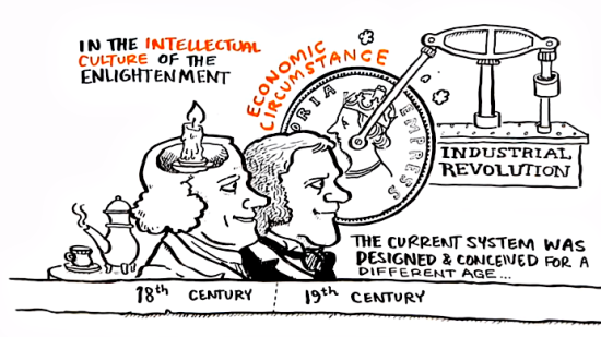 Ken Robinson's talk illustrated by RSA Animate – I recommend you watch the video.